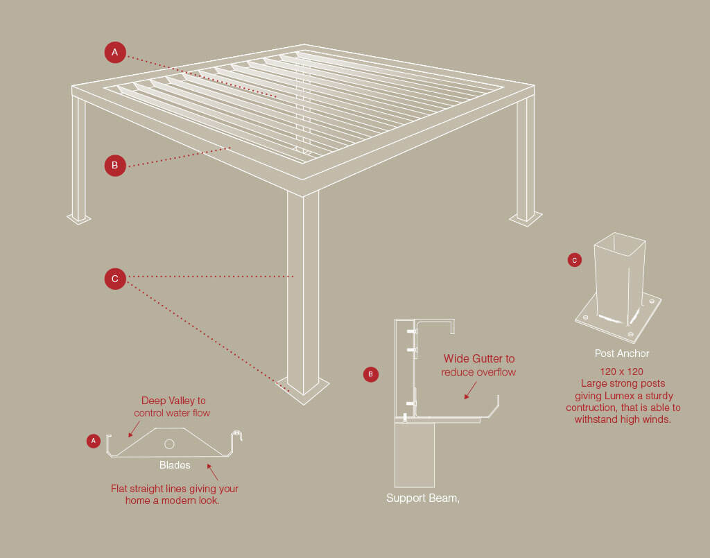 lumex-roofing-system-parts-1